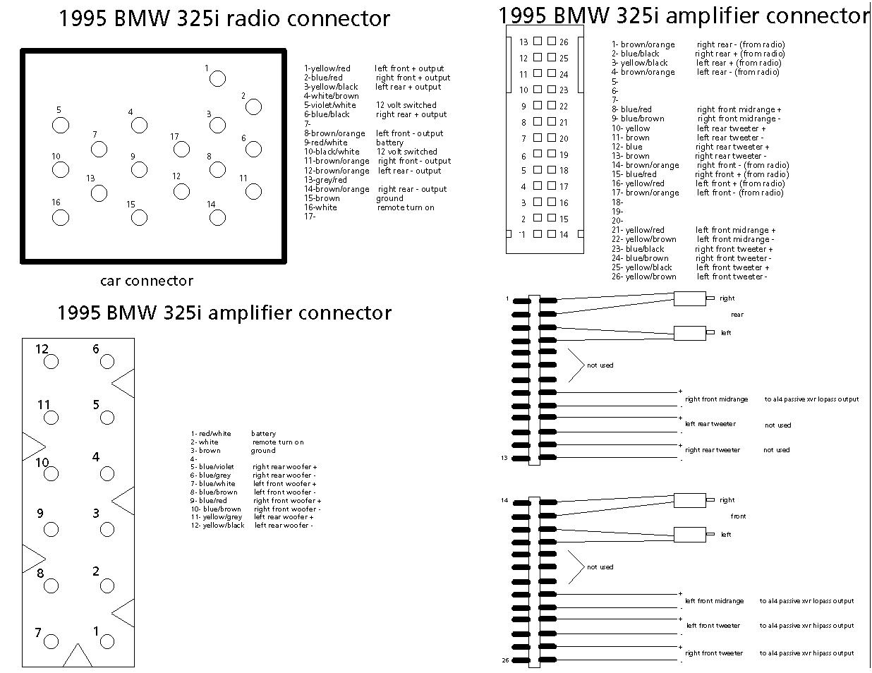 how to wire up an amp - bmw forum