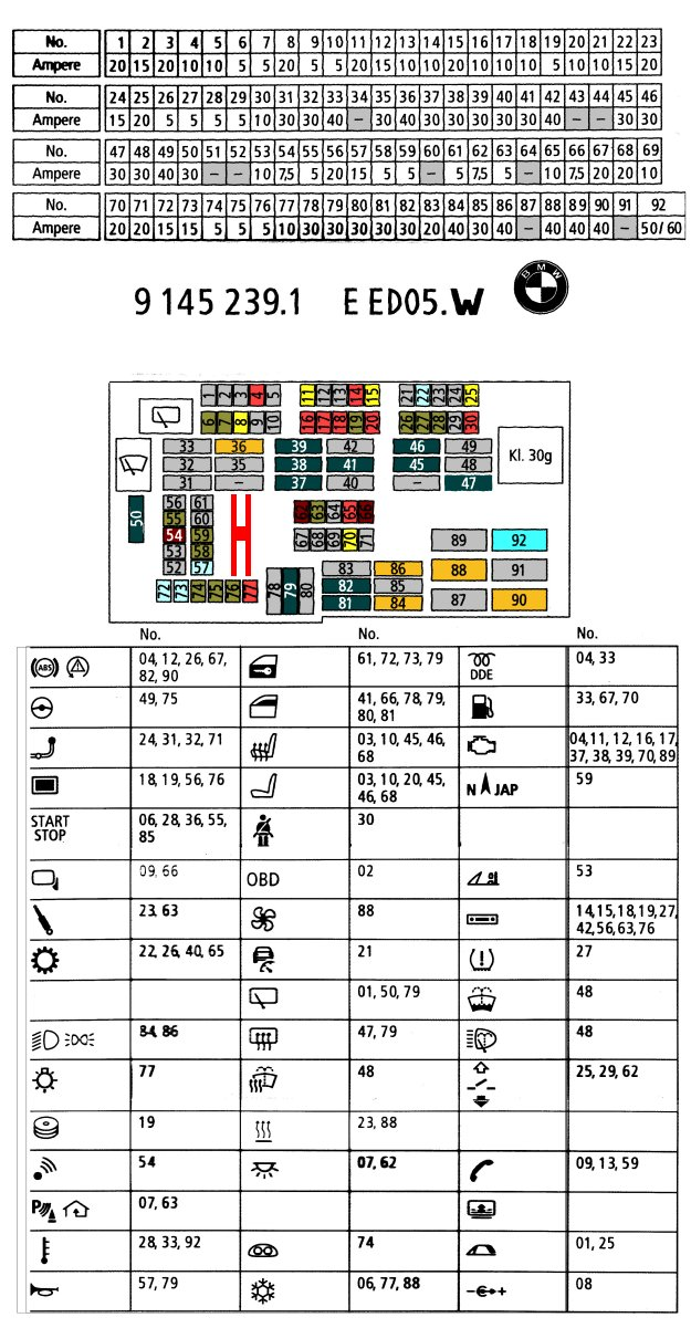 08 Bmw 328i Fuse Box Location Wiring Diagram