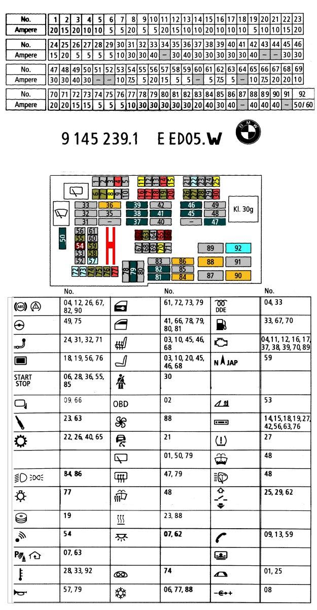 attachment Where Is The Fuse Box E on e34 fuse box, e39 fuse box, e53 fuse box, m3 fuse box, e63 fuse box, e350 fuse box, e60 fuse box, e70 fuse box, f10 fuse box, e28 fuse box, f30 fuse box, e30 fuse box, 2007 335i fuse box, e83 fuse box, e46 fuse box, bmw fuse box,
