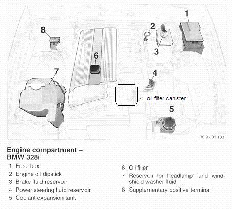 e46 engine bay diagram picture of 318is engine compartment  bmw werkz  picture of 318is engine compartment