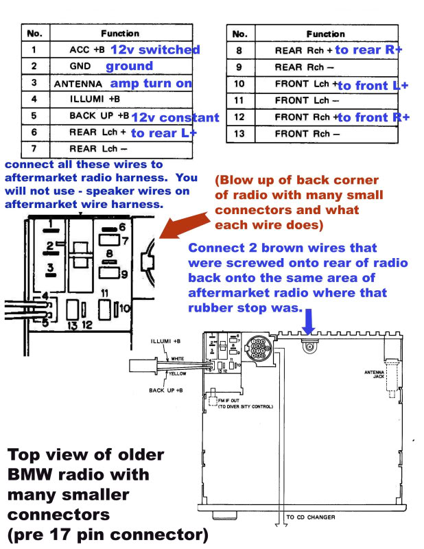 bmw 525i radio wiring diagrams 2003 bmw 525i radio wiring bmw 1990 525i e34 stereo harness - bmw forum - bimmerwerkz.com #3