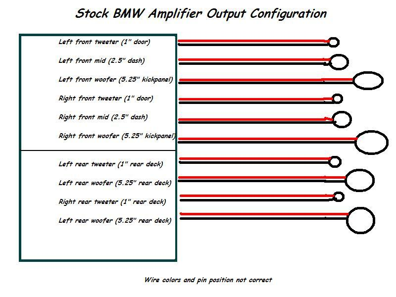 Factory Amp Wiring E34 - Wiring Diagram Structure